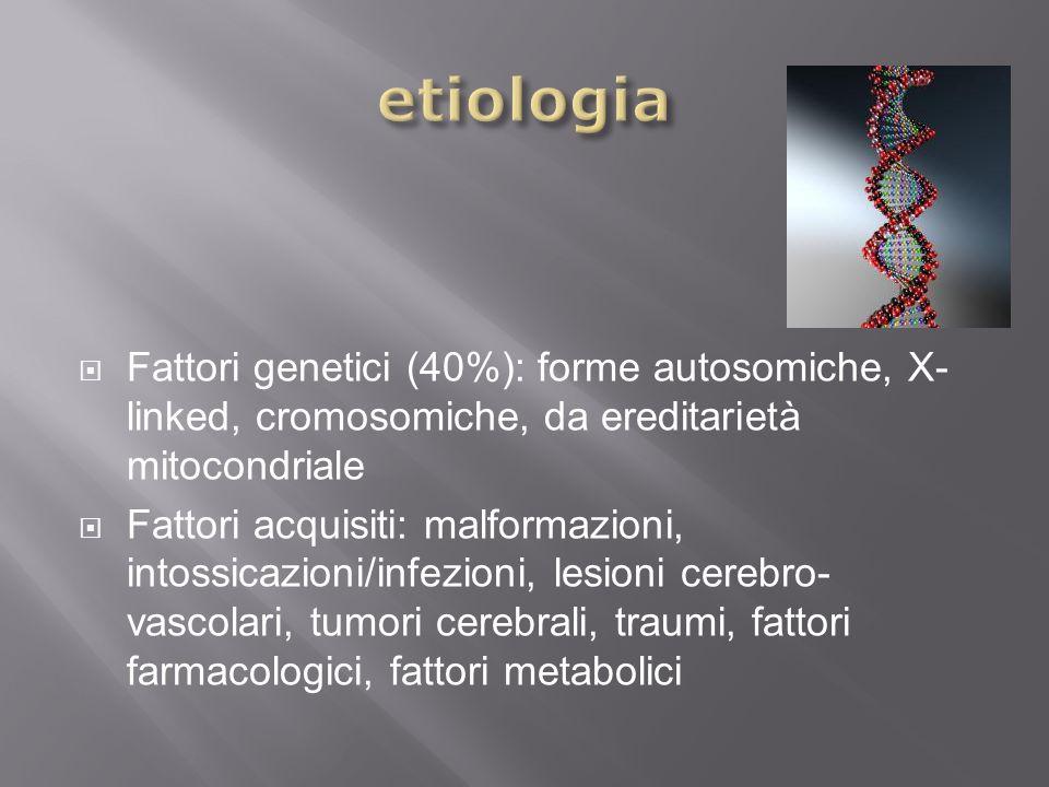 Fattori genetici (40%): forme autosomiche, X- linked, cromosomiche, da ereditarietà mitocondriale Fattori acquisiti: malformazioni, intossicazioni/inf
