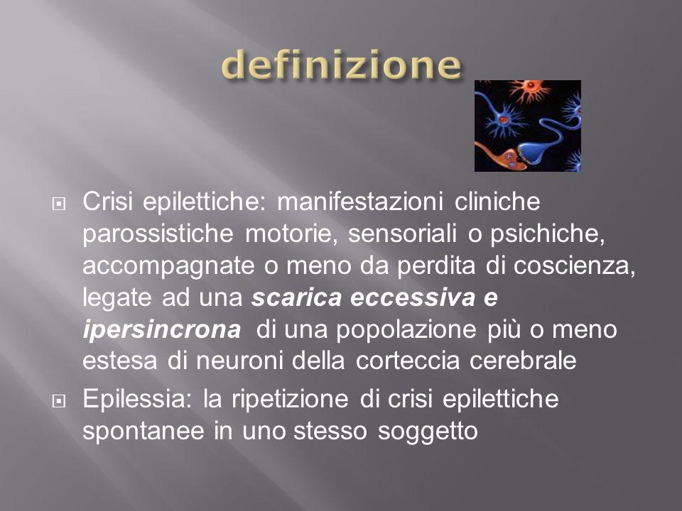 Crisi epilettiche: manifestazioni cliniche parossistiche motorie, sensoriali o psichiche, accompagnate o meno da perdita di coscienza, legate ad una s