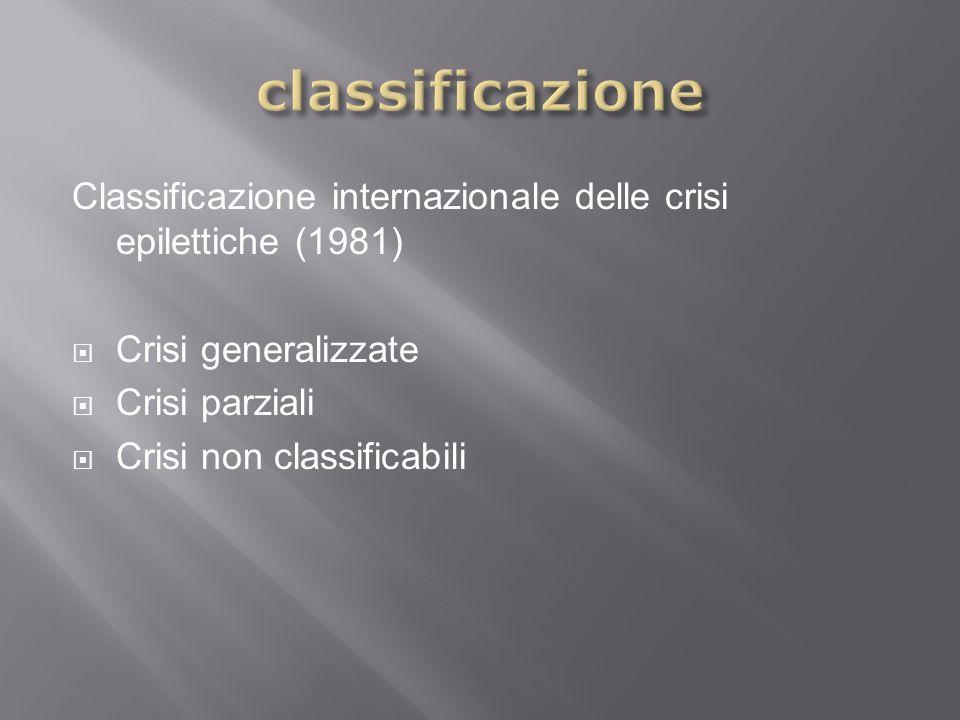 Classificazione internazionale delle crisi epilettiche (1981) Crisi generalizzate Crisi parziali Crisi non classificabili