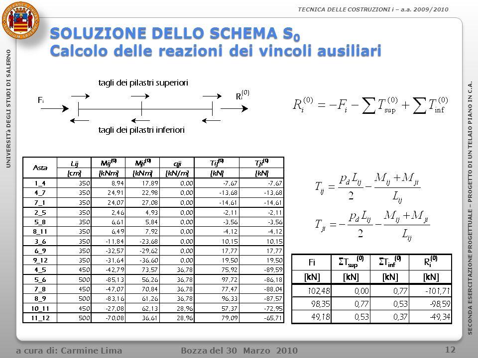 SOLUZIONE DELLO SCHEMA S 0 Calcolo delle reazioni dei vincoli ausiliari 12 UNIVERSITà DEGLI STUDI DI SALERNO SECONDA ESERCITAZIONE PROGETTUALE – PROGE