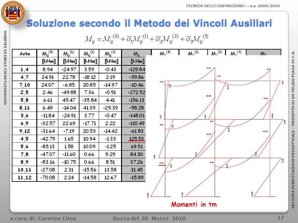 Soluzione secondo il Metodo dei Vincoli Ausiliari Momenti in tm 17 UNIVERSITà DEGLI STUDI DI SALERNO SECONDA ESERCITAZIONE PROGETTUALE – PROGETTO DI U