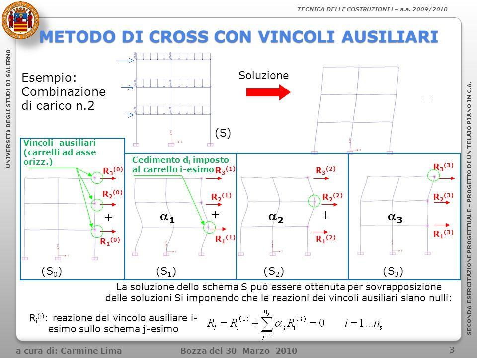3 UNIVERSITà DEGLI STUDI DI SALERNO SECONDA ESERCITAZIONE PROGETTUALE – PROGETTO DI UN TELAIO PIANO IN C.A. TECNICA DELLE COSTRUZIONI i – a.a. 2009/20