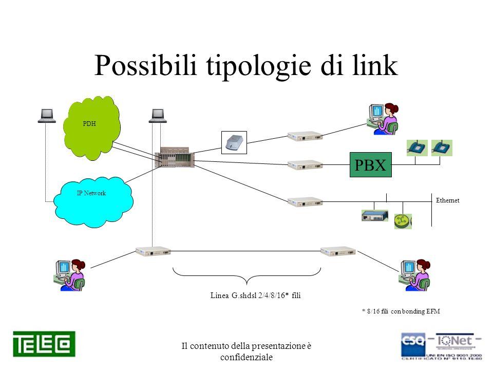 Il contenuto della presentazione è confidenziale Possibili tipologie di link PBX Linea G.shdsl 2/4/8/16* fili * 8/16 fili con bonding EFM Network PDH