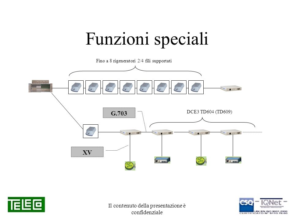 Il contenuto della presentazione è confidenziale Funzioni speciali Fino a 8 rigeneratori 2/4 fili supportati G.703 XV DCE3 TD604 (TD609)
