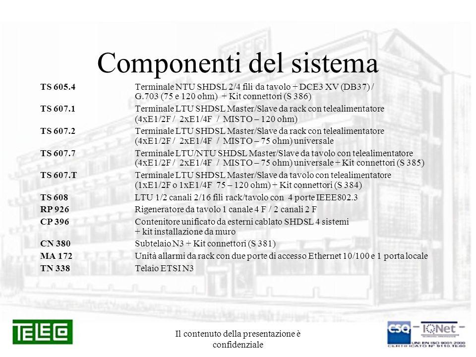 Il contenuto della presentazione è confidenziale Componenti del sistema TS 605.4Terminale NTU SHDSL 2/4 fili da tavolo + DCE3 XV (DB37) / G.703 (75 e