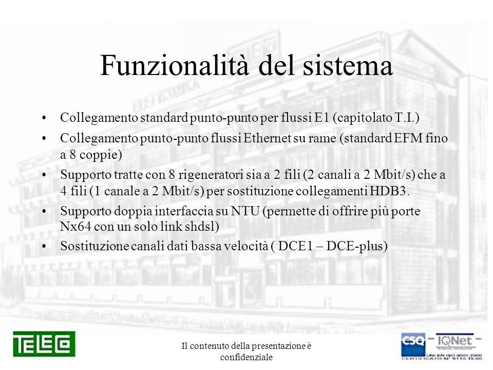 Il contenuto della presentazione è confidenziale Funzionalità del sistema Collegamento standard punto-punto per flussi E1 (capitolato T.I.) Collegamen