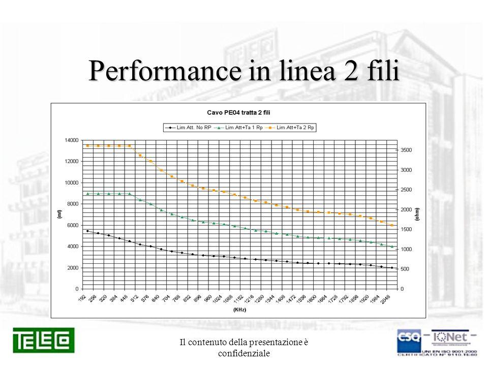 Il contenuto della presentazione è confidenziale Performance in linea 4 fili
