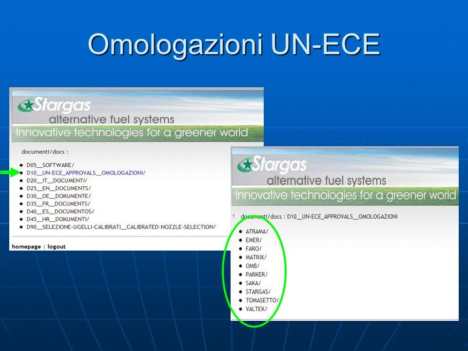 Omologazioni UN-ECE