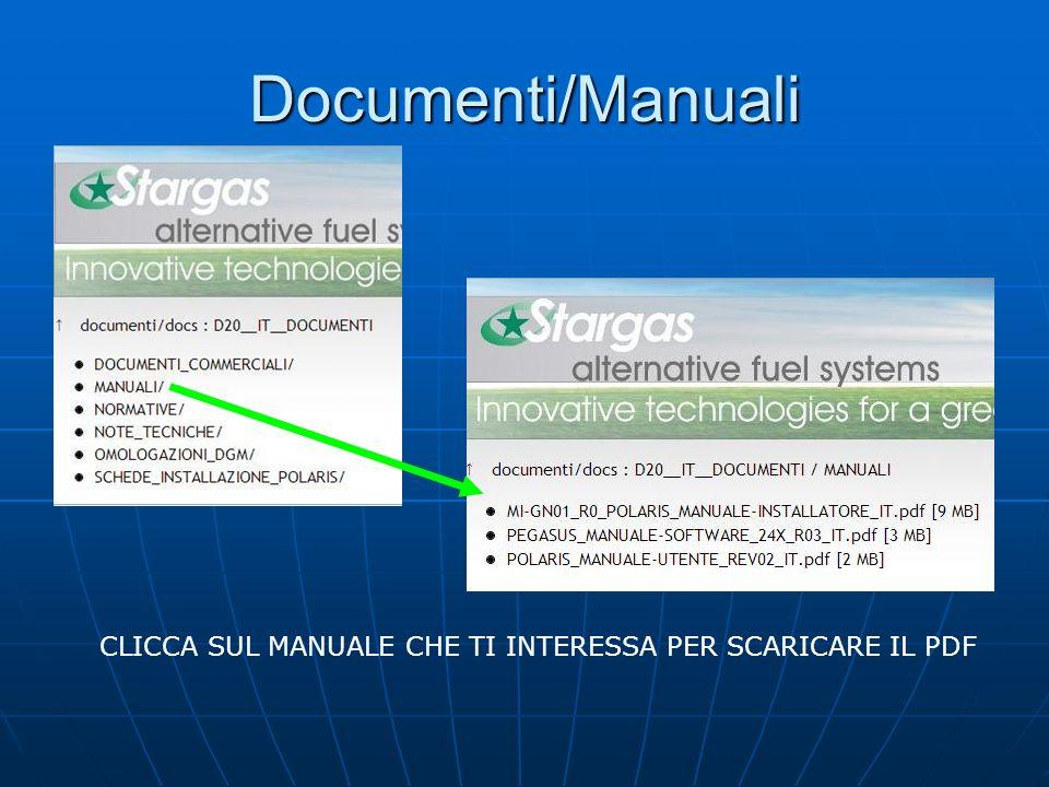Documenti/Manuali CLICCA SUL MANUALE CHE TI INTERESSA PER SCARICARE IL PDF