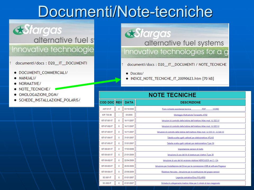 Documenti/Note-tecniche