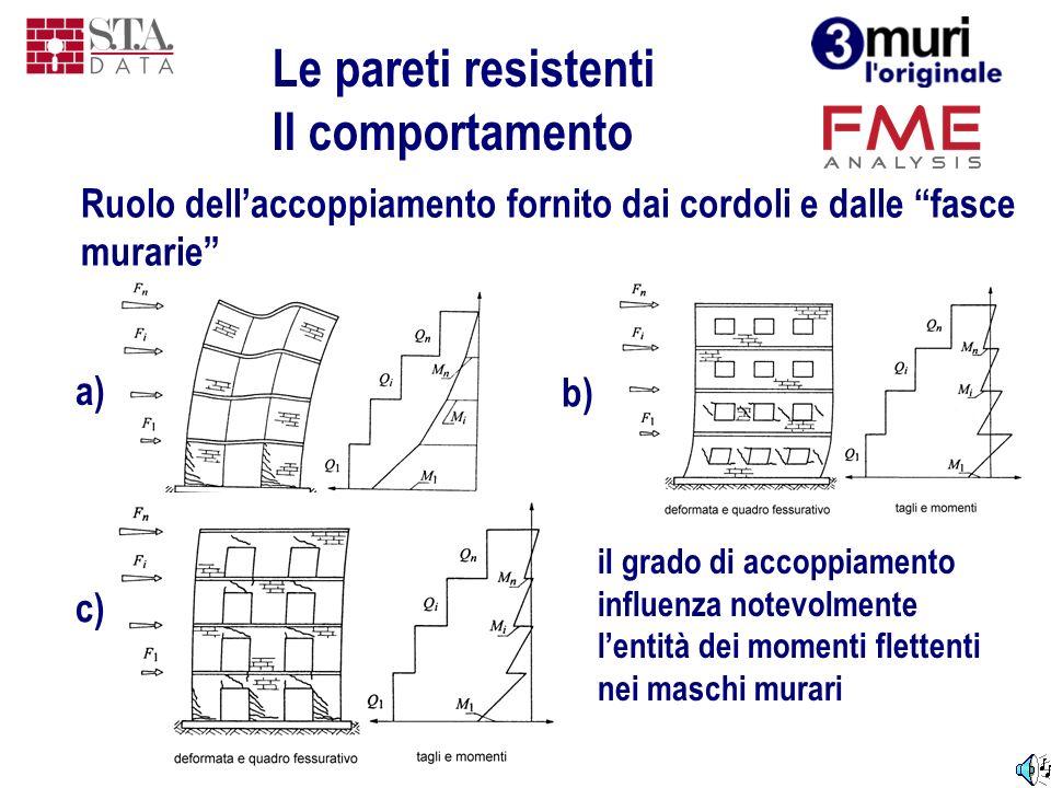 a) Ruolo dellaccoppiamento fornito dai cordoli e dalle fasce murarie il grado di accoppiamento influenza notevolmente lentità dei momenti flettenti ne