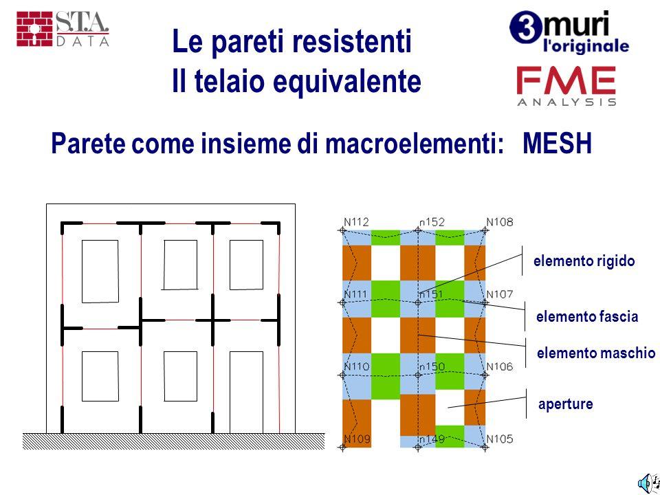 Parete come insieme di macroelementi: MESH Le pareti resistenti Il telaio equivalente elemento rigido elemento fascia elemento maschio aperture