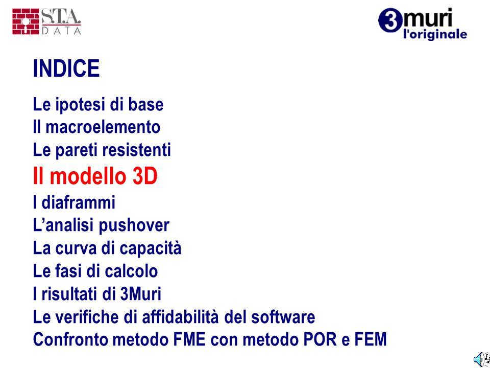 INDICE Le ipotesi di base Il macroelemento Le pareti resistenti Il modello 3D I diaframmi Lanalisi pushover La curva di capacità Le fasi di calcolo I