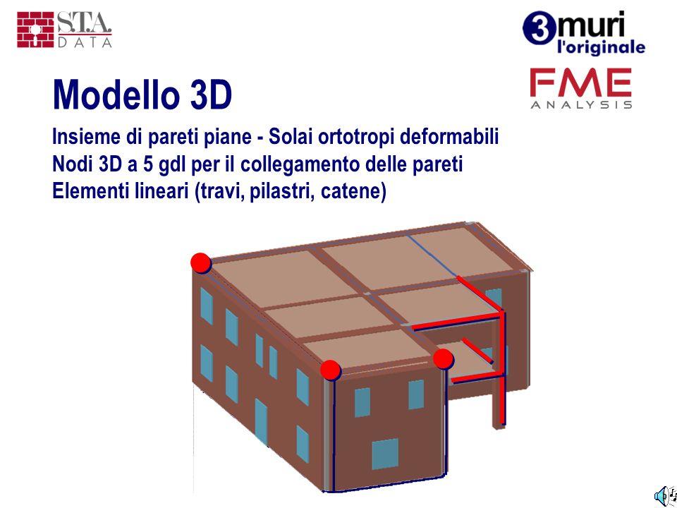 Modello 3D Insieme di pareti piane - Solai ortotropi deformabili Nodi 3D a 5 gdl per il collegamento delle pareti Elementi lineari (travi, pilastri, c