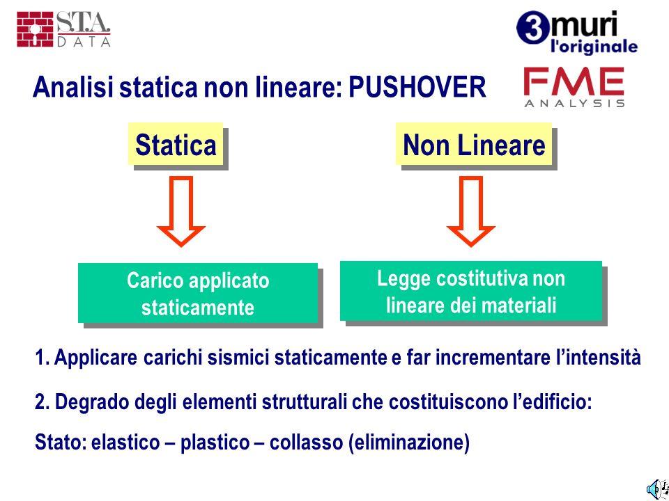 Analisi statica non lineare: PUSHOVER Statica Non Lineare Carico applicato staticamente Legge costitutiva non lineare dei materiali 2. Degrado degli e