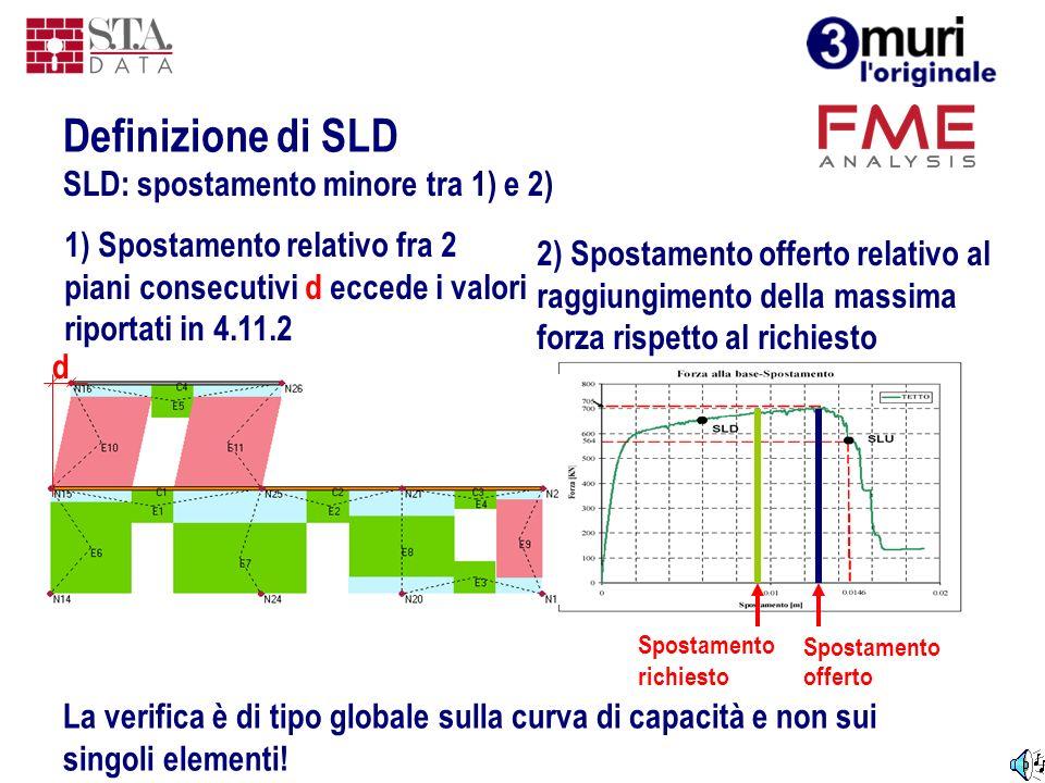 SLD: spostamento minore tra 1) e 2) La verifica è di tipo globale sulla curva di capacità e non sui singoli elementi! Definizione di SLD Spostamento o