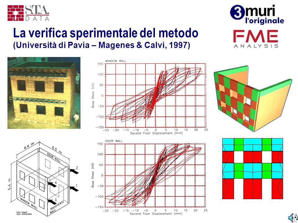 La verifica sperimentale del metodo (Università di Pavia – Magenes & Calvi, 1997)