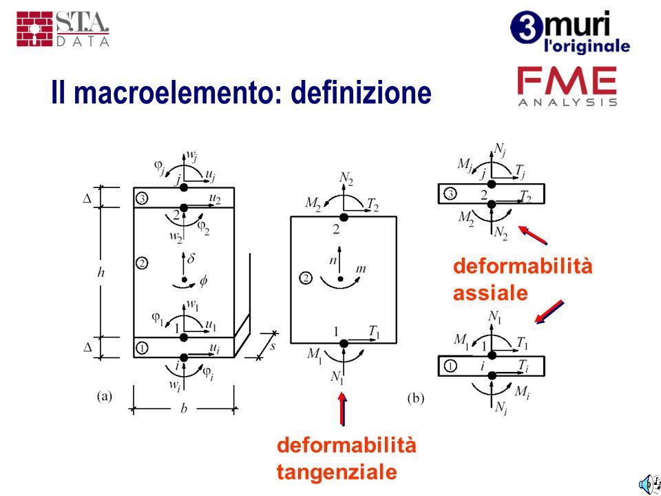 deformabilità assiale Il macroelemento: definizione deformabilità tangenziale