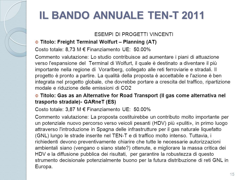 IL BANDO ANNUALE TEN-T 2011 ESEMPI DI PROGETTI VINCENTI Titolo: Freight Terminal Wolfurt – Planning (AT) Costo totale: 8,73 M Finanziamento UE: 50.00%