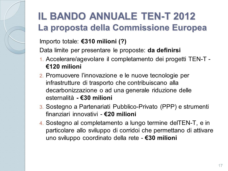 IL BANDO ANNUALE TEN-T 2012 La proposta della Commissione Europea Importo totale: 310 milioni (?) Data limite per presentare le proposte: da definirsi