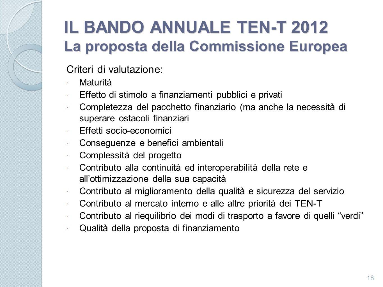 IL BANDO ANNUALE TEN-T 2012 La proposta della Commissione Europea Criteri di valutazione: Maturità Effetto di stimolo a finanziamenti pubblici e priva