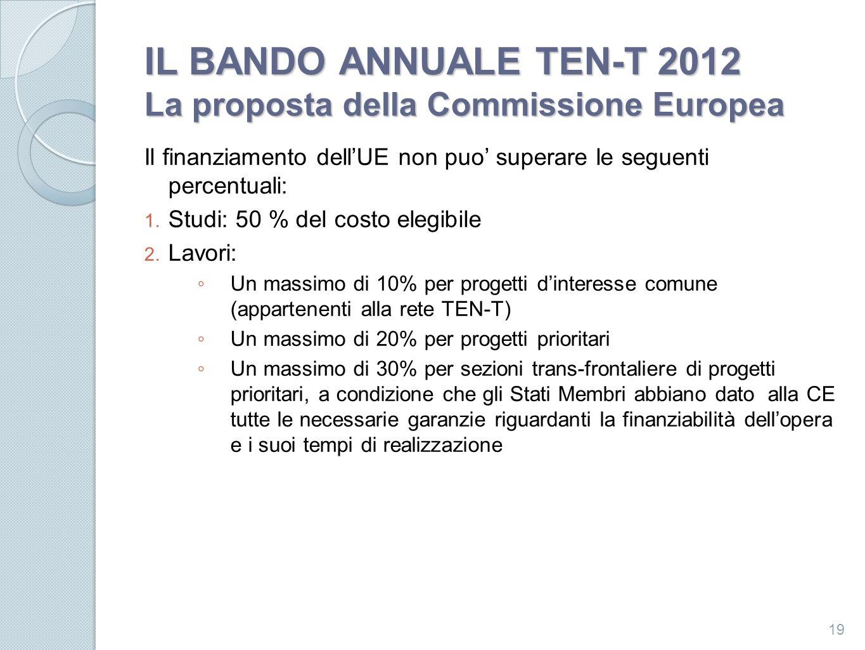IL BANDO ANNUALE TEN-T 2012 La proposta della Commissione Europea Il finanziamento dellUE non puo superare le seguenti percentuali: 1. Studi: 50 % del