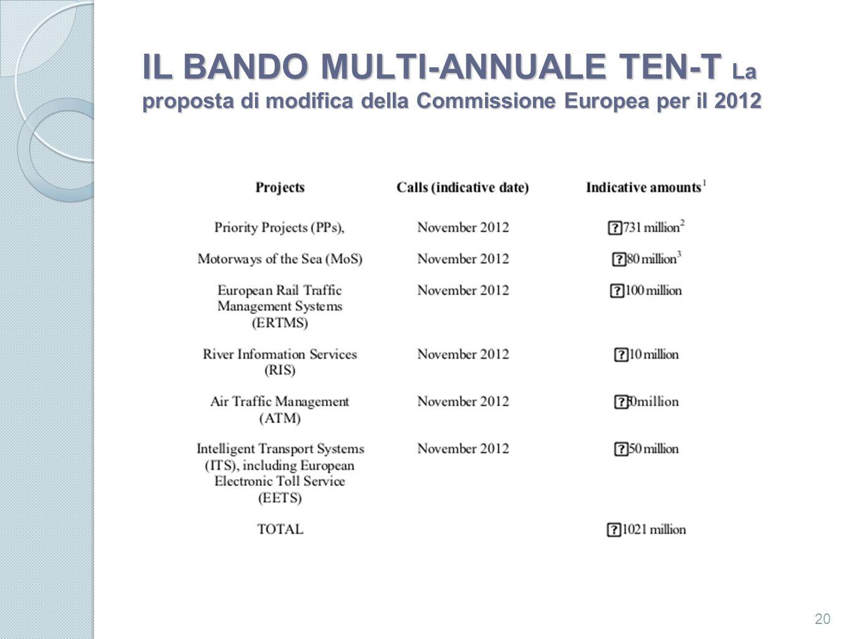 IL BANDO MULTI-ANNUALE TEN-T La proposta di modifica della Commissione Europea per il 2012 20