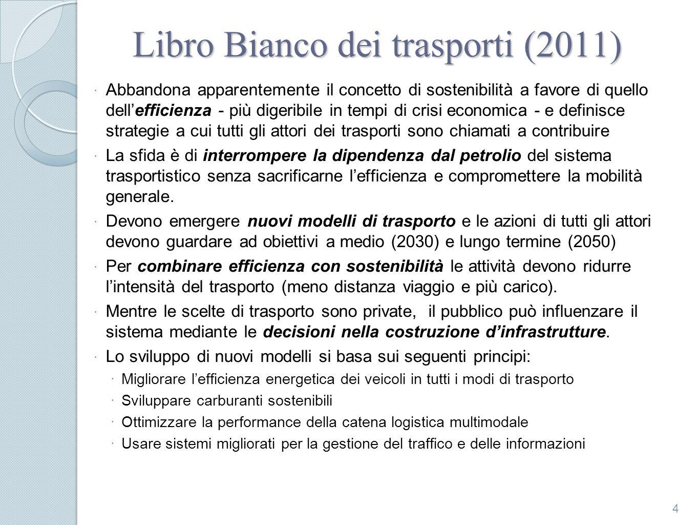Libro Bianco dei trasporti (2011) Abbandona apparentemente il concetto di sostenibilità a favore di quello dellefficienza - più digeribile in tempi di