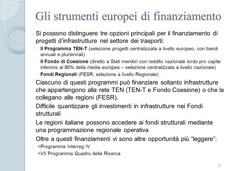 Gli strumenti europei di finanziamento Si possono distinguere tre opzioni principali per il finanziamento di progetti dinfrastrutture nel settore dei