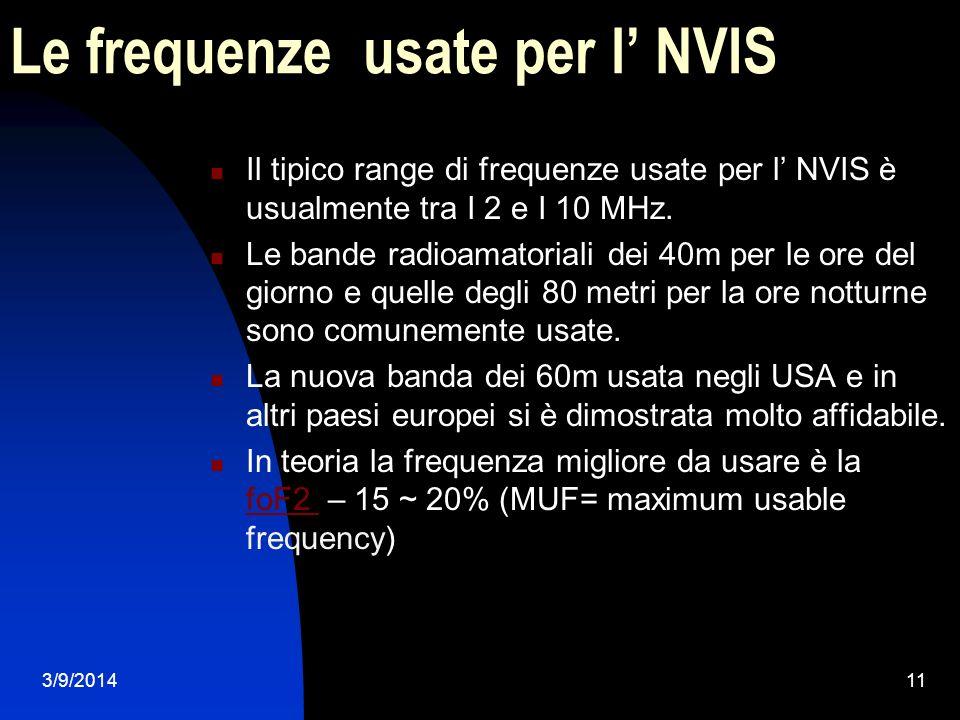 3/9/201411 Le frequenze usate per l NVIS Il tipico range di frequenze usate per l NVIS è usualmente tra I 2 e I 10 MHz. Le bande radioamatoriali dei 4