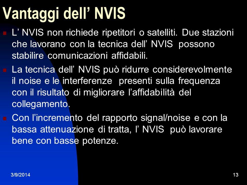 3/9/201413 Vantaggi dell NVIS L NVIS non richiede ripetitori o satelliti. Due stazioni che lavorano con la tecnica dell NVIS possono stabilire comunic