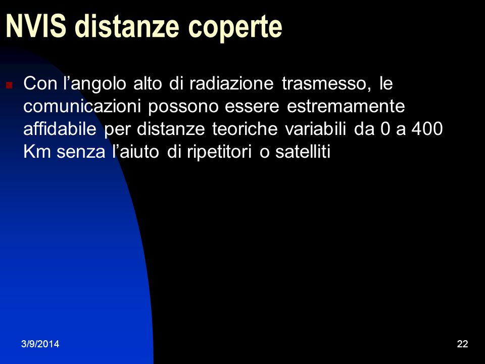 3/9/201422 NVIS distanze coperte Con langolo alto di radiazione trasmesso, le comunicazioni possono essere estremamente affidabile per distanze teoric