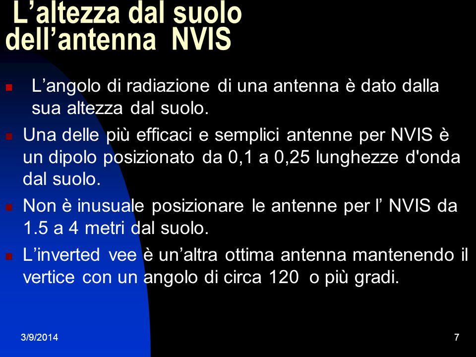 3/9/20147 Laltezza dal suolo dellantenna NVIS Langolo di radiazione di una antenna è dato dalla sua altezza dal suolo. Una delle più efficaci e sempli