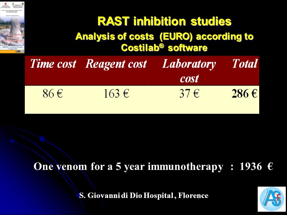 RAST inhibition studies Analysis of costs (EURO) according to Costilab ® software S. Giovanni di Dio Hospital, Florence One venom for a 5 year immunot