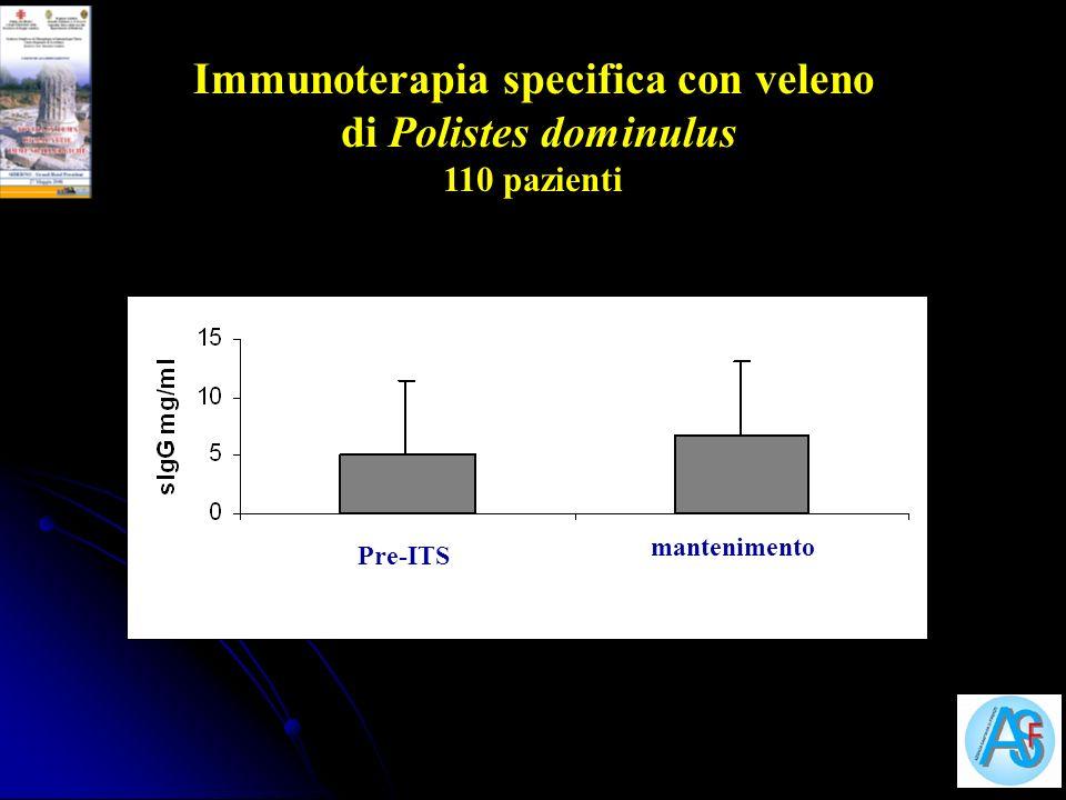 Pre-ITS mantenimento Immunoterapia specifica con veleno di Polistes dominulus 110 pazienti