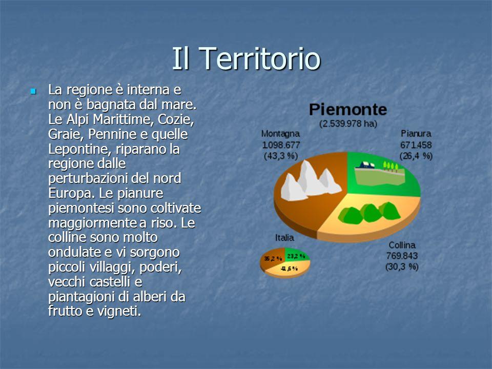 Il Territorio La regione è interna e non è bagnata dal mare. Le Alpi Marittime, Cozie, Graie, Pennine e quelle Lepontine, riparano la regione dalle pe