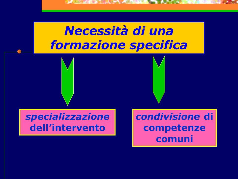 Necessità di una formazione specifica specializzazione dellintervento condivisione di competenze comuni