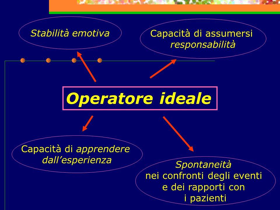 Operatore ideale Stabilità emotiva Capacità di assumersi responsabilità Capacità di apprendere dallesperienza Spontaneità nei confronti degli eventi e