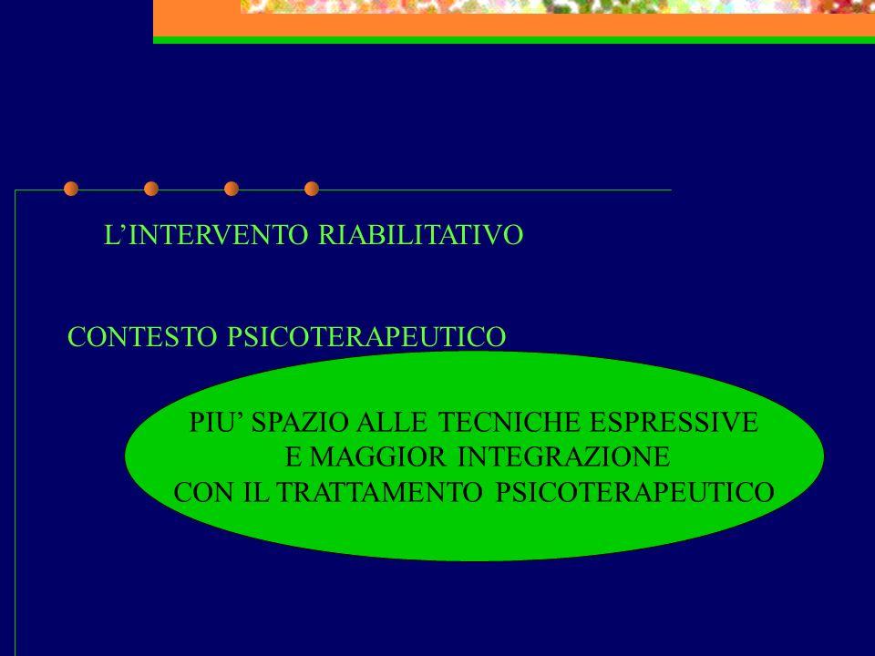 LINTERVENTO RIABILITATIVO CONTESTO PSICOTERAPEUTICO PIU SPAZIO ALLE TECNICHE ESPRESSIVE E MAGGIOR INTEGRAZIONE CON IL TRATTAMENTO PSICOTERAPEUTICO