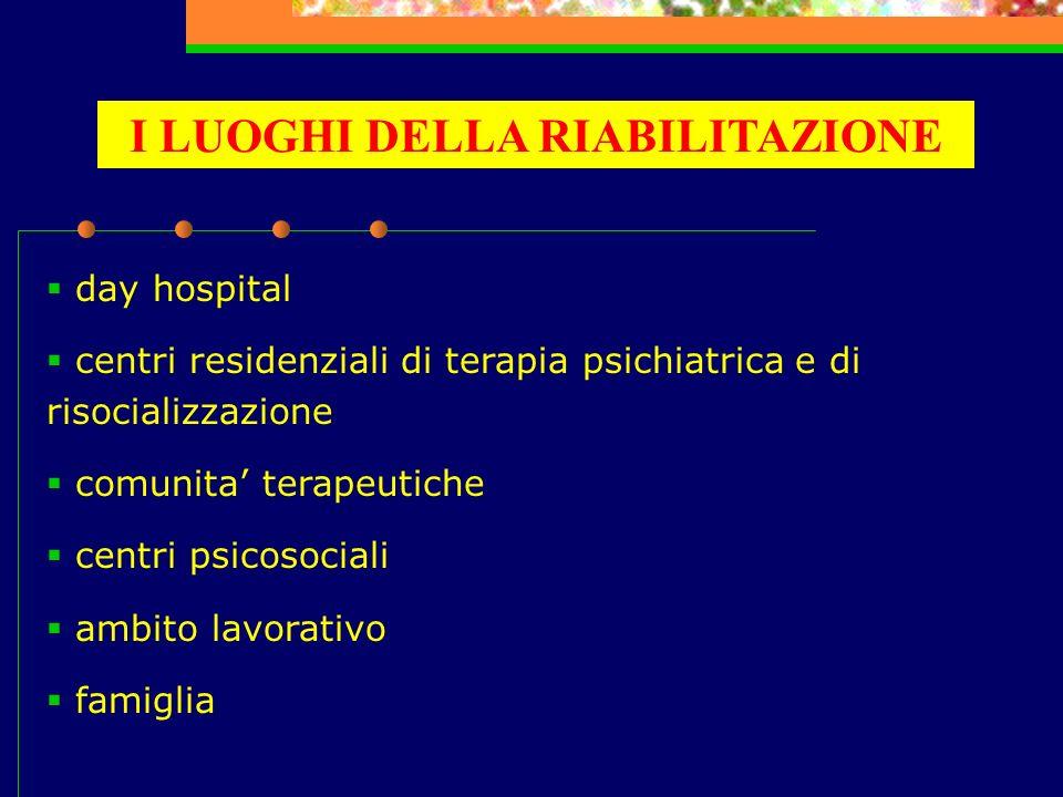 day hospital centri residenziali di terapia psichiatrica e di risocializzazione comunita terapeutiche centri psicosociali ambito lavorativo famiglia I