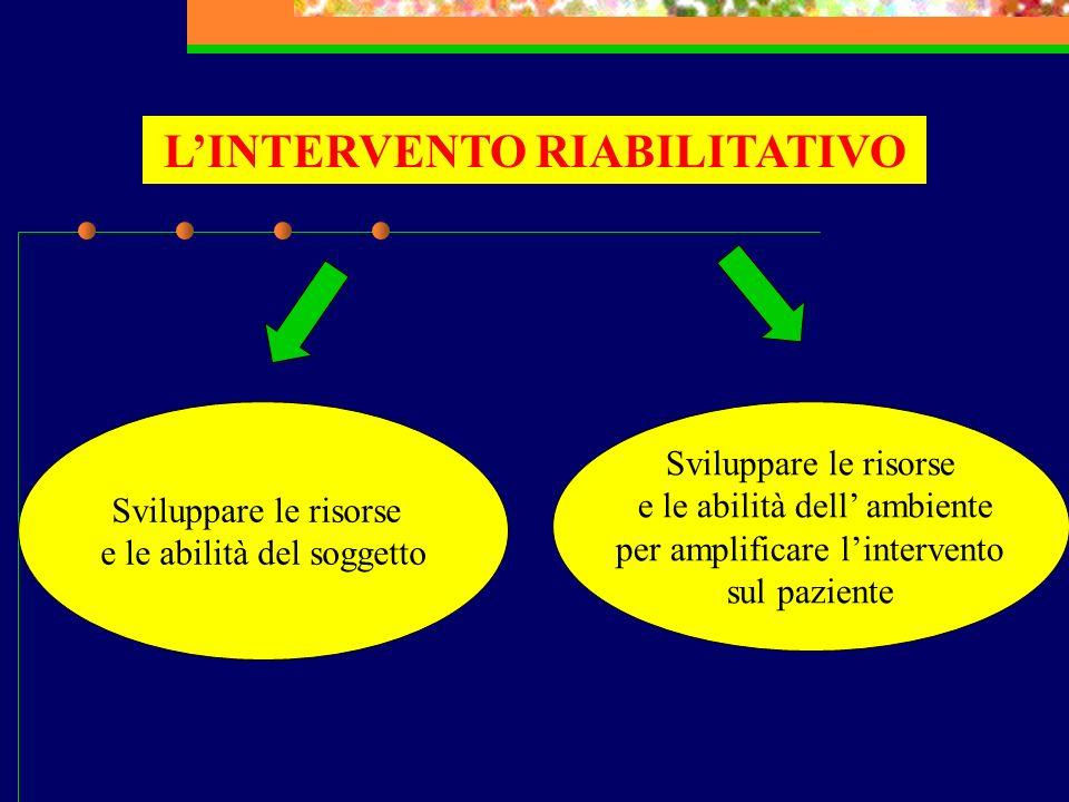 IL RUOLO DELLE FIGURE PROFESSIONALI MEDICI SPECIALISTI PSICOLOGI ASSISTENTI SOCIALI EDUCATORI TERAPISTI DELLA RIABILITAZIONE INFERMIERI PERSONALE AUSILIARIO PERSONALE AMMINISTRATIVO VOLONTARI OBIETTORI DI COSCIENZA UNITA OPERATIVA PSICHIATRICA