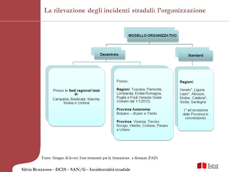 Silvia Bruzzone – DCIS – SAN/G – Incidentalità stradale La rilevazione degli incidenti stradali: lorganizzazione MODELLO ORGANIZZATIVO Decentrato Pres