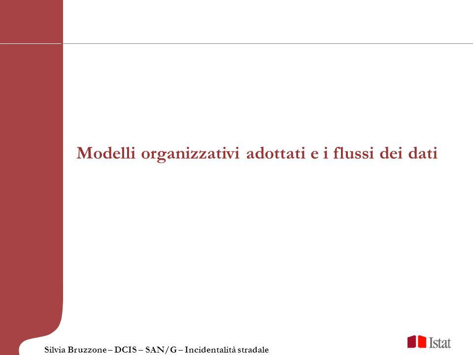 Silvia Bruzzone – DCIS – SAN/G – Incidentalità stradale Modelli organizzativi adottati e i flussi dei dati