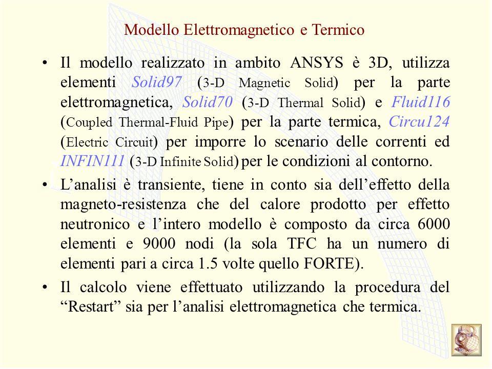 Il modello realizzato in ambito ANSYS è 3D, utilizza elementi Solid97 ( 3-D Magnetic Solid ) per la parte elettromagnetica, Solid70 ( 3-D Thermal Soli