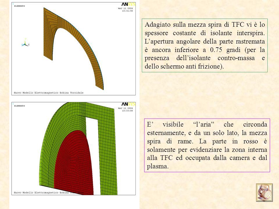 Adagiato sulla mezza spira di TFC vi è lo spessore costante di isolante interspira. Lapertura angolare della parte rastremata è ancora inferiore a 0.7