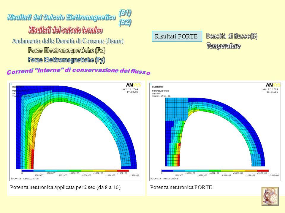 Potenza neutronica applicata per 2 sec (da 8 a 10)Potenza neutronica FORTE Risultati FORTE