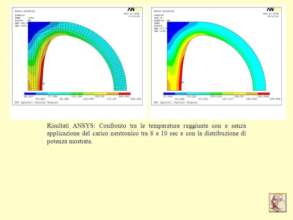 Risultati ANSYS: Confronto tra le temperature raggiunte con e senza applicazione del carico neutronico tra 8 e 10 sec e con la distribuzione di potenz