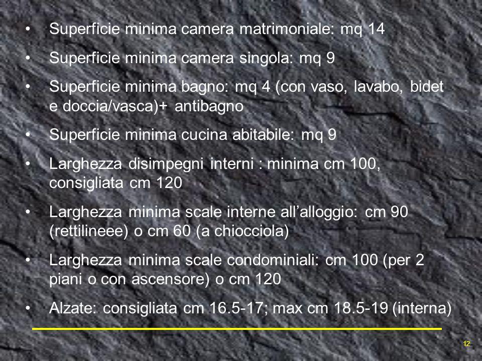 Superficie minima camera matrimoniale: mq 14 Superficie minima camera singola: mq 9 Superficie minima bagno: mq 4 (con vaso, lavabo, bidet e doccia/va