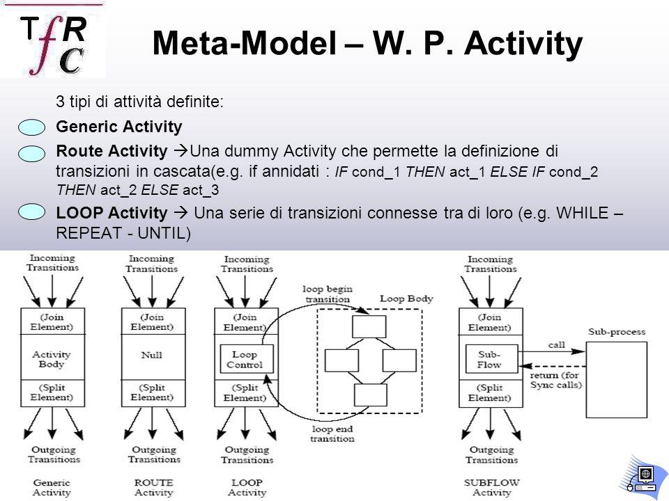 Caico Roberto,Termine Franceso 3 tipi di attività definite: Generic Activity Route Activity Una dummy Activity che permette la definizione di transizioni in cascata(e.g.