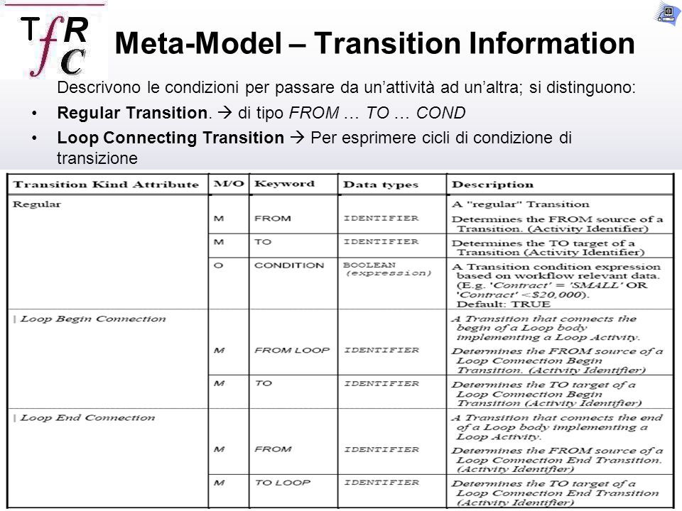 Caico Roberto,Termine Franceso Descrivono le condizioni per passare da unattività ad unaltra; si distinguono: Regular Transition.